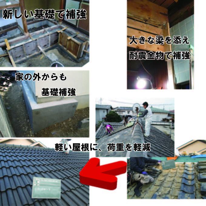 耐震工事&リノベーション
