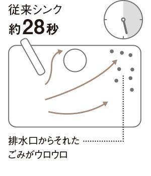 Ricebiryani items besides Cdkenterprise blogspot also 346 as well Impact Tester Diagram moreover  on pht url